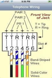 cat5 phone wiring diagram solution of your wiring diagram guide • phone wires diagram wiring diagram data rh 13 14 reisen fuer meister de phone cat 5 wiring diagram cat 5 wiring jack schematic
