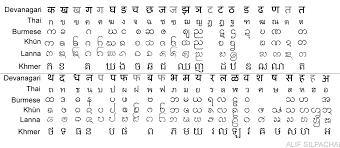 Chart: Vietnamese Alphabet Chart