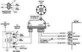 similiar chevy distributor wiring keywords chevy 350 electronic ignition wiring diagram get image about