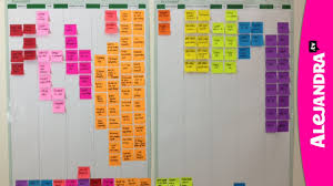 Watch Post It Notes Office Organization Planning Projects Youtube