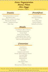 Atkins Diet For Beginner Keto Diet Chart For Indian Vegetarians