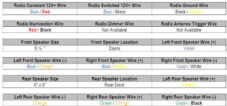 diagrams 764537 dodge ram 1500 door wiring problem 1995 dodge 2002 dodge ram 1500 infinity stereo wiring diagram at 2003 Dodge Ram Stereo Wiring Diagram