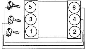 repair guides firing orders firing orders autozone com 1996 Chevy Silverado Spark Plug Wire Diagram 1996 Chevy Silverado Spark Plug Wire Diagram #44 2002 Chevy Trailblazer Spark Plug Diagram