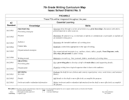 seventh grade writing curriculum map