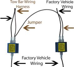 simplicity wiring diagram images pin system circuit and wire harness here source evchargernews com on