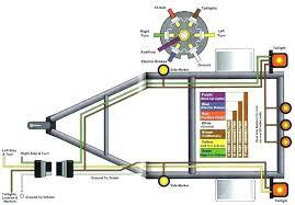 four wire trailer wiring 4 way trailer wiring diagram unique trailer 6 Wire Trailer Wiring Diagram four wire trailer wiring trailer light 4 wire trailer wiring diagram troubleshooting wiring diagram trailer lights