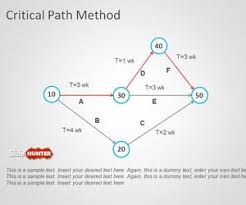 Free Critical Path Analysis Powerpoint Templates Free Ppt