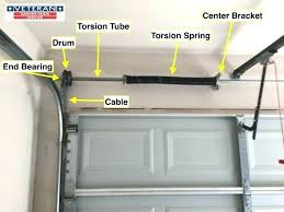 torquemaster garage door springs spring replacement cost garage door torsion spring replacement cost elegant garage door