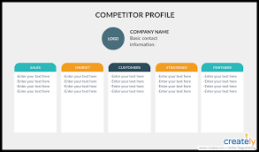 Competitive Matrix Template How To Do A Competitive Analysis With Easy Visual Techniques