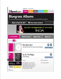 Billboard Bluegrass Chart Dbcongress Com Dierks Bentley Congress Fan Club Blog