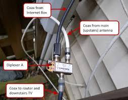 comcast modem connection diagram not lossing wiring diagram • comcast external wiring wiring diagram for you rh 1 2 carrera rennwelt de comcast modem wireless