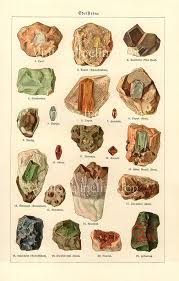 Mineral Chart Geology Reduced Vintage Print Antique German Minerals Chart Plate
