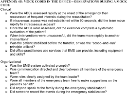 Preparation For Emergencies In The Offices Of Pediatricians And ...