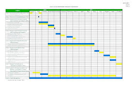 Staff Scheduling Template Free Daily Work Schedule Format In Excel ...