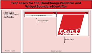1: Screenshot of a DOM change violation widget pair in the ...
