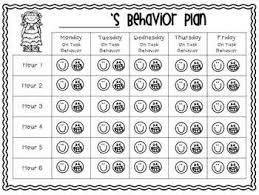 Off Task Behavior Chart Behavior Plan For Off Task Behavior Freebie Set Behavior