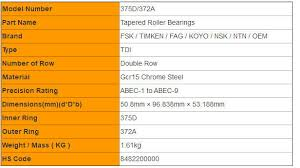 Double Row 375d 372a Inch Tapered Roller Bearing Size Chart