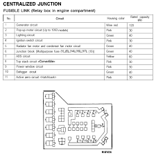 electrical add a new fusible circuit 3000gt stealth wiki centraljunction jpg