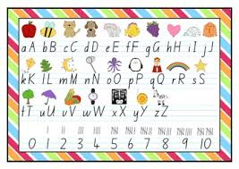 Alphabet Numbers Chart Alphabet And Number Desk Chart