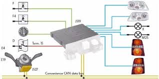 vw polo wiring diagram radio wiring diagram volkswagen radio wiring diagrams cars