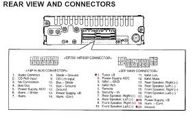 wiring diagram pioneer deh 2100 radio wiring diagram pioneer deh pioneer deh 2100ib wiring diagram nilza net