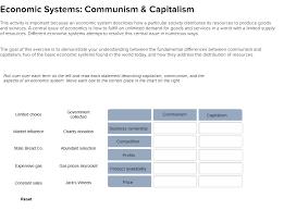 Economic Systems Communism Capitalism This Activ