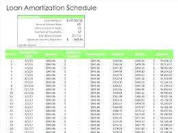 Car Loan Amortization Excel Template Download By Tablet Desktop