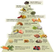 Diet Chart For Pre Diabetic Patient Kosher Woman