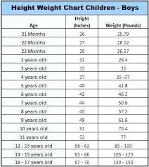 Baby Height Weight Chart Singapore Baby Boy Weight And