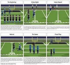 Friday Night Lights Last Game Friday Night Lights Storyboard By Jamarsimon14