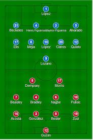 Soccer Lineups Honduras Vs Usmnt Preview Lineups And Match Thread Big