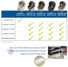 Car Seat Stroller Compatibility Chart Car Seat Base Compatibility Graco The Leading Brand Of