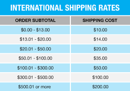 International Shipping Chart Fully Laced Help Center Shipping