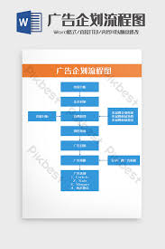 Large Advertising Company Planning Planning Flow Chart Word