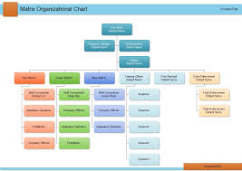 Sample Organizational Chart Template Download A Free Customizable Department Org Chart Template Is