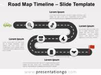 Timeline Powerpoint Slide Free Timeline Templates For Powerpoint And Google Slides