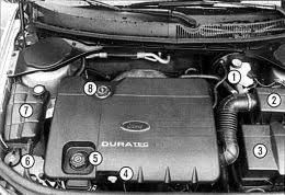 similiar ford 3 0 duratec engine diagram keywords ford 3 5l v6 engine also 3 0l vulcan engine diagram besides 01 ford