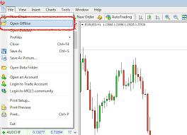 How To Use Custom Timeframes In Metatrader Smart Forex