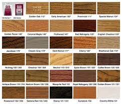 Duraseal Quick Coat Color Chart Best Picture Of Chart