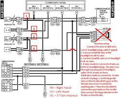 wiring diagram subaru impreza the wiring diagram 1998 subaru forester headlight wiring 1998 printable wiring wiring diagram