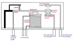 8 pin relay wiring diagram floralfrocks 11 pin relay wiring diagram at 8 Pin Relay Wiring Diagram