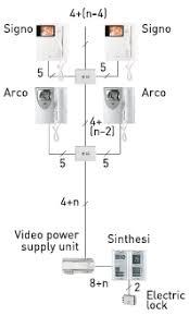 analogue systems Urmet Domus Wiring Diagrams Urmet Domus Wiring Diagrams #98