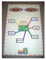 Book Parts Anchor Chart And Worksheet By Mrs Zs Busy Bees