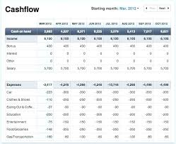 Excel Example Download Cash Sheet Template Free Flow Analysis Daily Excel Download