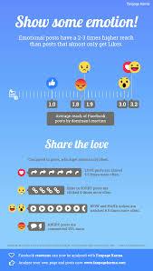 - 2 Karma Facebook-reactions-03 Blog Fanpage