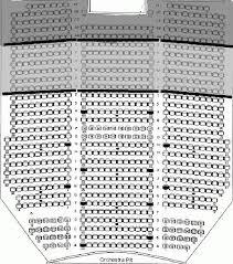 The Historic Hutchinson Fox Theatre Hutchinson Kansas