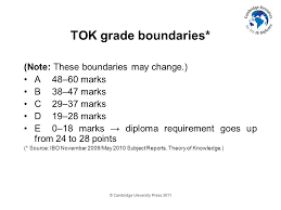 cambridge university press theory of knowledge for the ib  cambridge university press 2011 tok grade boundaries note these boundaries change