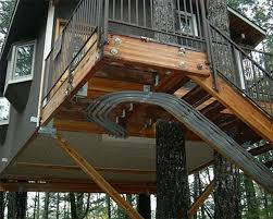 Simple Tree Fort Designs Simple Tree Fort Designs E Nongzico