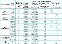 Ms Section Weight Chart Asian Ms Pipe Weight Chart Www Bedowntowndaytona Com