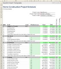 Cost Chart Template Gantt Chart Template Pro For Excel